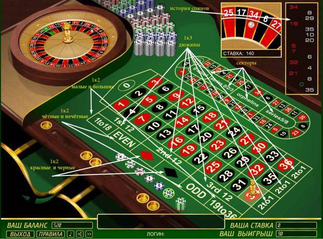 Скачать игровые автоматы на мобилу бесплатно покер онлайн с депозитом что это